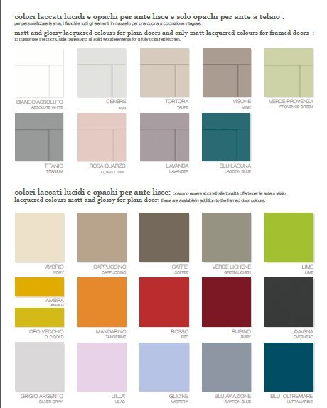 Awesome colori cucine lube contemporary ideas design - Colori per cucine ...
